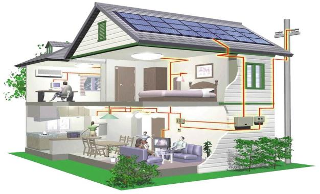 Kit solar para autoconsumo inmediato 10000 Wp