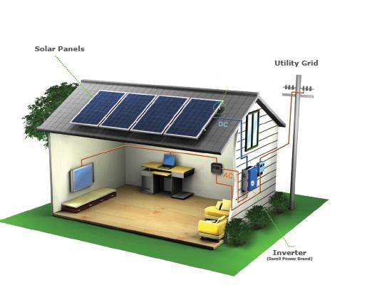 Kit solar para autoconsumo inmediato 2500 Wp