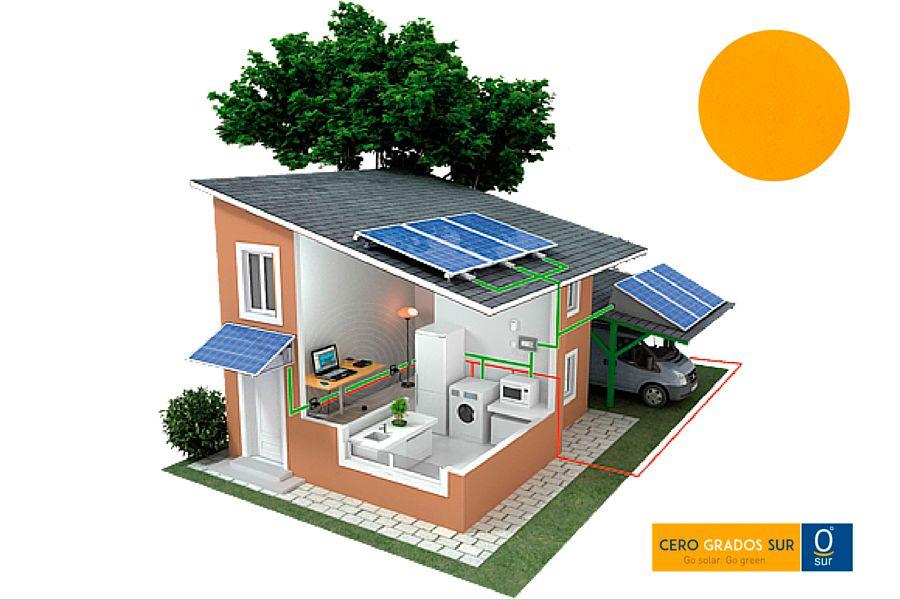 Sistemas de energía solar fotovoltaica aislada