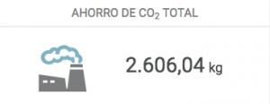 ahorro de CO2 CERO GRADOS SUR