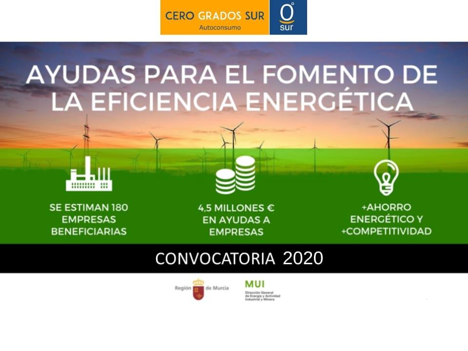 Subvenciones a fondo perdido para empresas en Murcia 2020